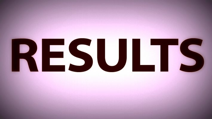 MBSE High School Leaving Special Exam Result 2016 announced