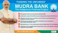 PM Mudra Bank Loan Yojana Details, Eligibility, Apply Online & Application Form